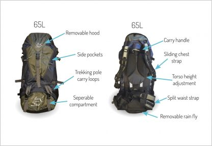 65 liter backpacking backpack